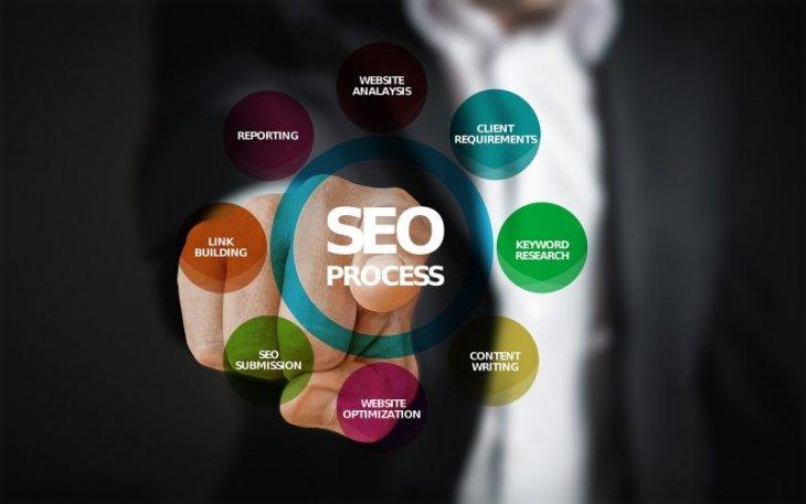 SEO(検索エンジン最適化)とは?:SEOプロセス