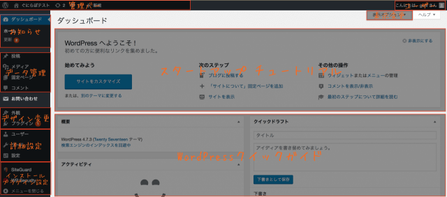 WordPress使い方 ダッシュボード