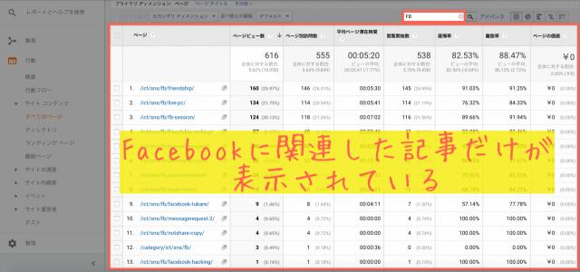 WordPressで行うSEOに強いパーマリンクの設定:Googleアナリティクスとパーマリンク