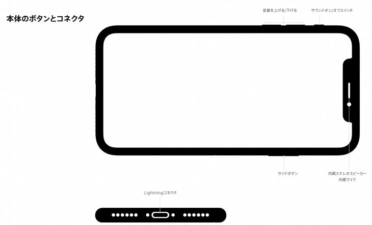 iPhone XとiPhone8のメリット:iPhone Xにはホームボタンがない