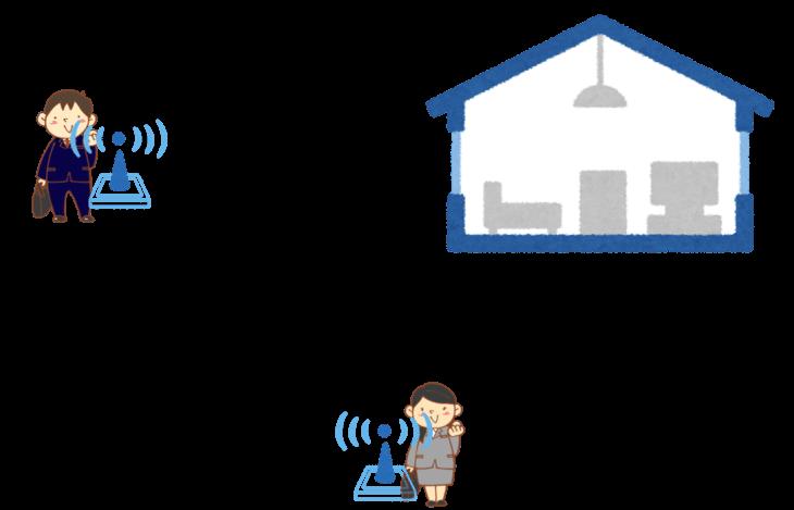 通信環境を見直して通信費を安くする:夫が外出先、妻も外出先