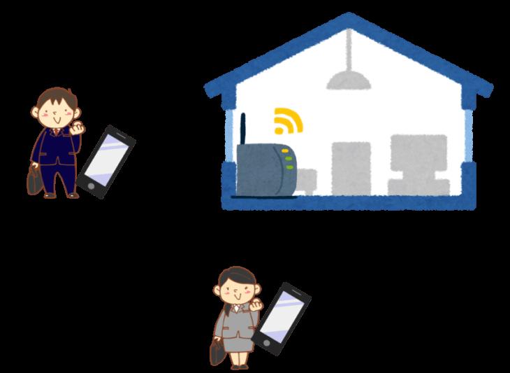 通信環境を見直して通信費を安くする:スマホはSIMカード、家ではホームルーター