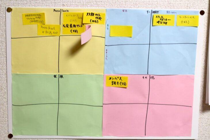 忙しい時に使えるブログ更新術:事業毎に仕分けたマトリックス図