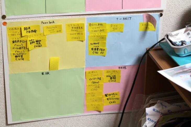 忙しい時に使えるブログ更新術:終わった作業は別のマトリックス図に移す