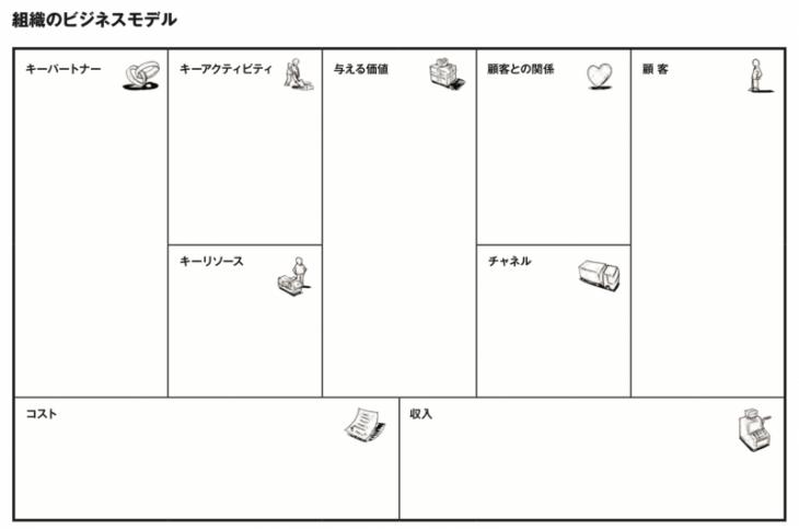 ビジネスモデルYou:書き込みワークシート