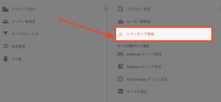 Googleアナリティクス ユーザーデータとイベントデータの保持:トラッキング情報