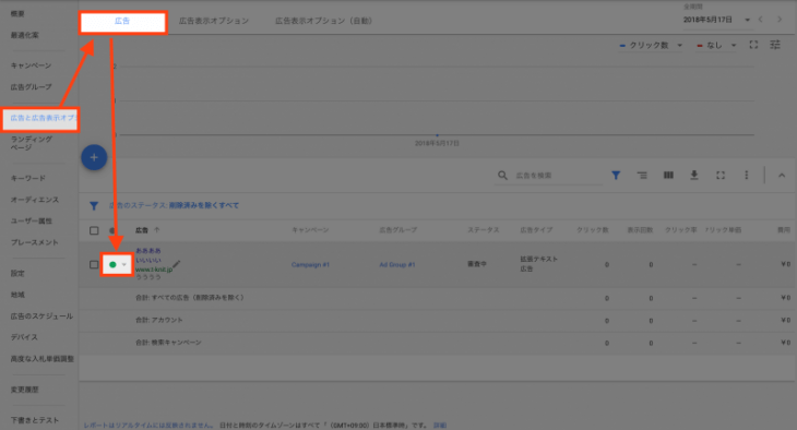 Google AdWordsアカウント作成:広告キャンペーンの確認
