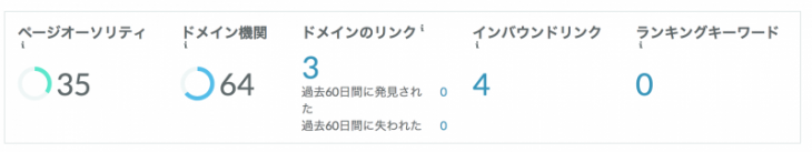 HTTPS SEO:初心者ゴルフナビ。ページ評価は35。