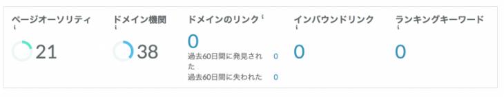 HTTPS SEO:3位のビギナーズ。21レベル。