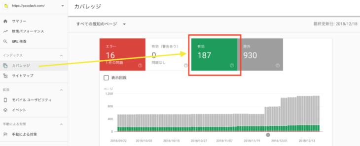 クローラビリティ 改善方法:どの程度ページがインデックスされているかチェックする