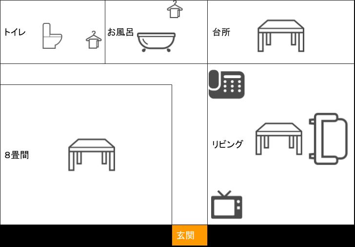 WordPressのプラグインとは:家具を追加した図